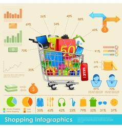 Shopping infographics vector