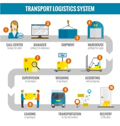 Logistic infogaphic set vector