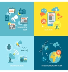 Set of media composition vector