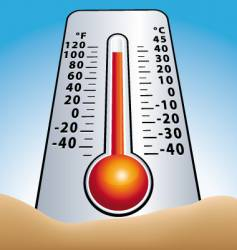 Summer thermometer vector