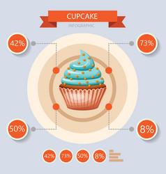Cupcake infographics set vector