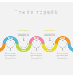 Timeline infographic with snail colored ribbon vector