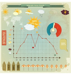 Vintage infographic weather icons vector