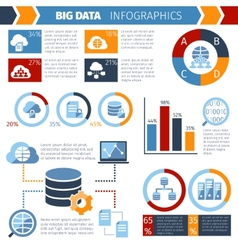 Big data processing infographics report vector