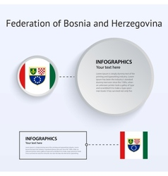 Federation of bosnia and herzegovina country set vector