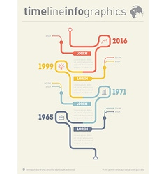 Chart the development of the industry infographic vector