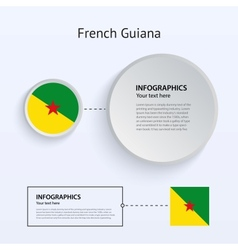 French guiana country set of banners vector