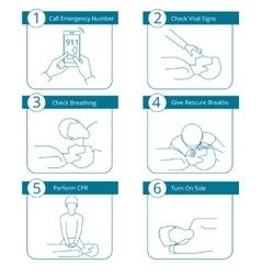 Cpr or cardiopulmonary resuscitation vector