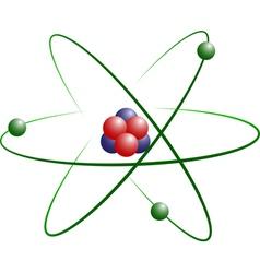Lithium atom model vector