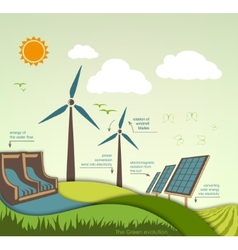Concept of greening of the world infographics vector