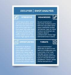 Editable swot analysis template - marketing vector