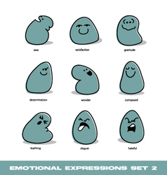 Emotional expressions vector