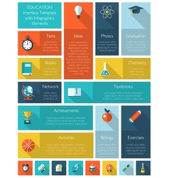 Education interface template with infographics vector