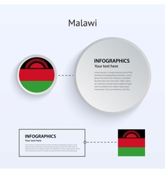 Malawi country set of banners vector