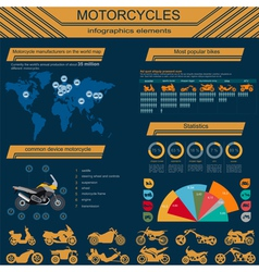 Set of motorcycles elements transportation vector