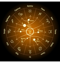 Astrological zodiac and planet signs planetary vector