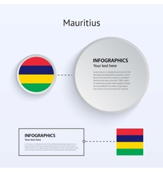 Mauritius country set of banners vector