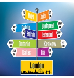 London signpost with cities and distances vector