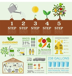 Garden work infographic elements working tools set vector