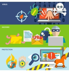 Hacker icons flat banner set vector