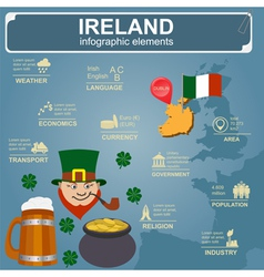 Ireland infographics statistical data sights vector