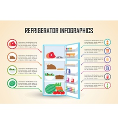 Refrigerator with food icons infographic elements vector