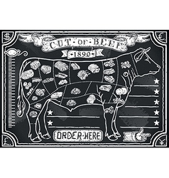 Vintage graphic blackboard for butcher shop vector