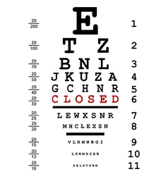 Optical eye test with closed message vector