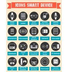 Smart devices and wearable vector