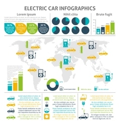 Electric car infographic set vector