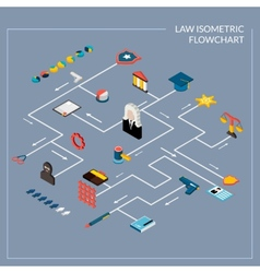 Law isometric flowchart vector