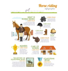 Jockey infographics set vector