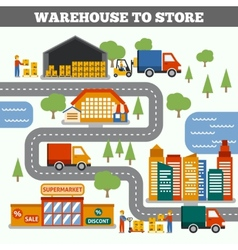 Warehouse to store concept vector