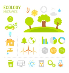 Ecology and organic infographics in flat style vector