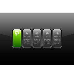 Green interface vector