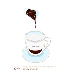 A cup of latte coffee on white background vector
