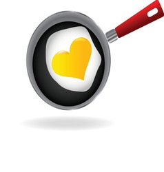 Fried egg on a pan vector