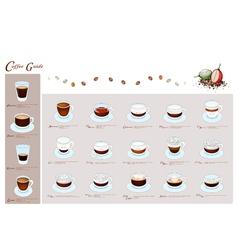 Nineteen kind of coffee menu or coffee guide vector