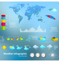 Weather infograph vector