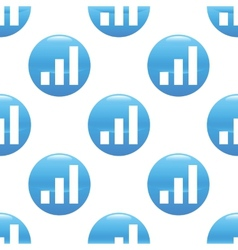 Growing graph sign pattern vector