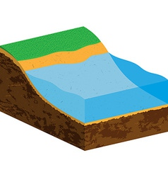 Earth cross section with water source vector