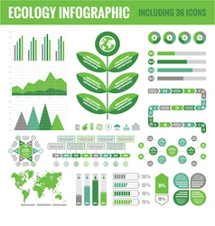 Ecology infographic set including 36 icons vector