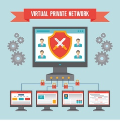 Vpn virtual private network in flat style vector
