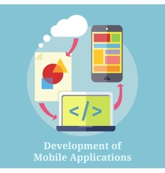Development of mobile applications vector