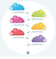 Infographic concept of timeline with clouds vector