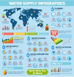 Water supply infographics vector