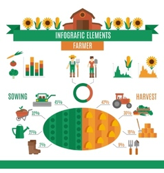 Farmer land infographics vector
