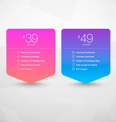 Two pricing tables vector