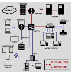 Computer network connections icons and topology vector