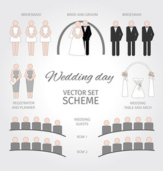 Set wedding day infographic vector
